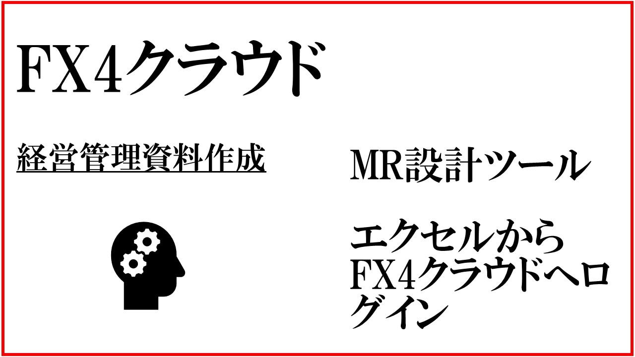 ②FX4クラウドへログイン